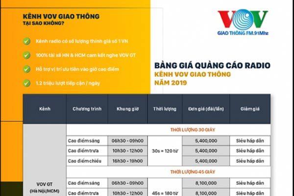 bảng giá quảng cáo kênh vov giao thông